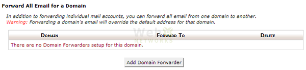 Forward All Email for a Domain